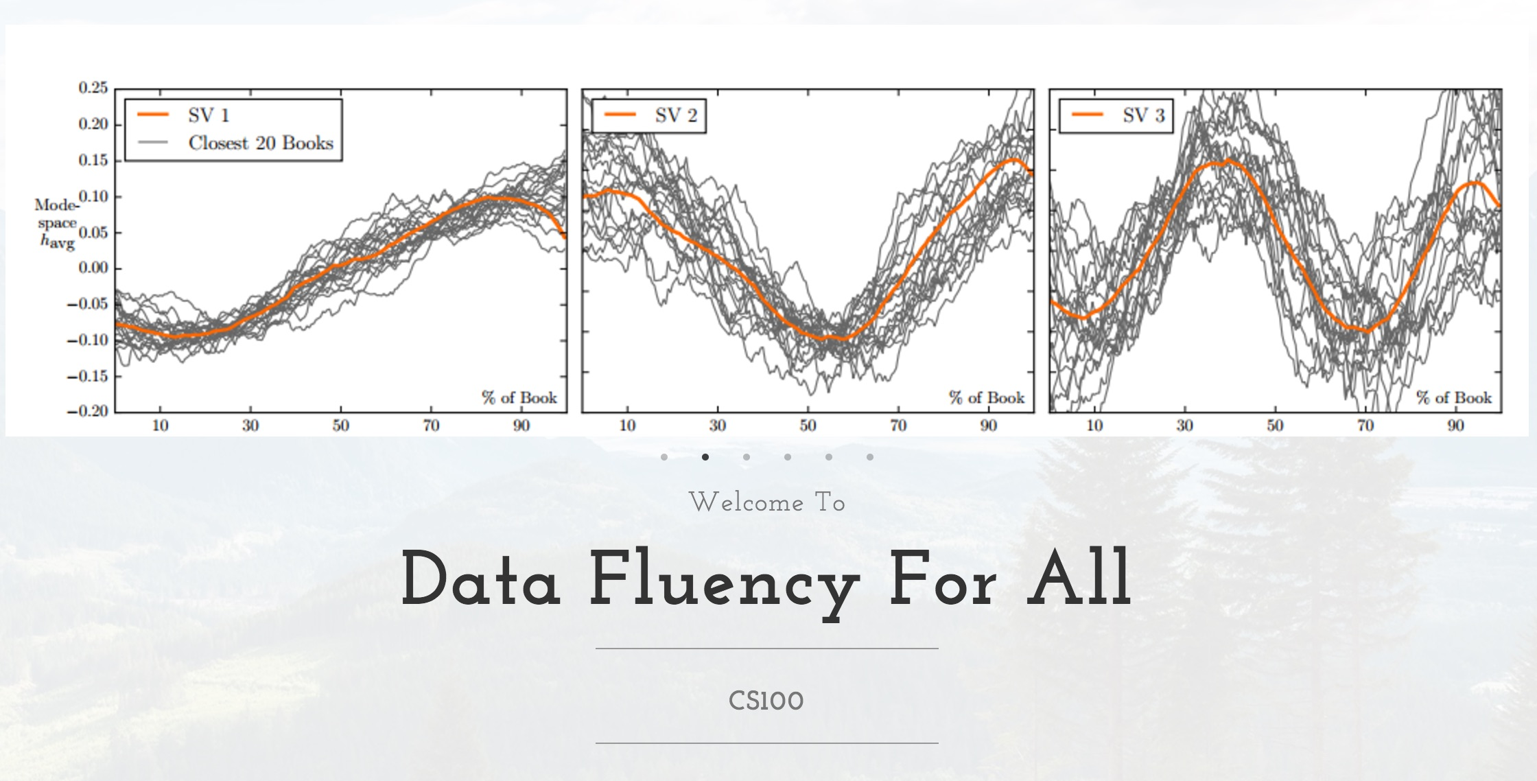 CS100 Data Fluency ... Thumbnail