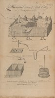 Thumbnail for Pneumatic cistern of ...