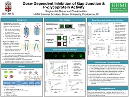 Thumbnail for Dose-dependent inhibition of …