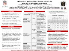 Thumbnail for Differences in Hispanic/Latino …